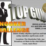 Top Gun Challenge